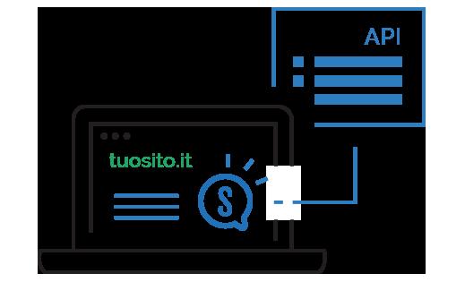 Gateway SMS: integrazione API