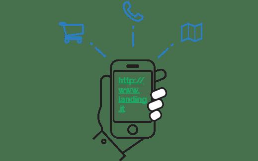Aumenta l'engagement con SMS link e landing
