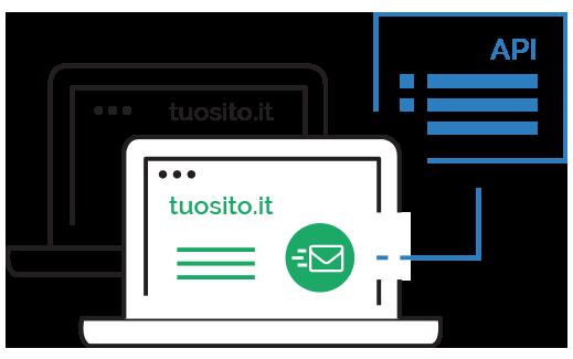 Rivenditori sms: software whitelabel personalizzabile