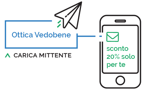 SMS marketing: personalizza il mittente