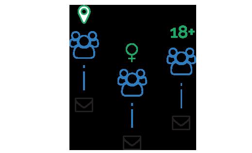 SMS marketing: scegli età, sesso e geolocalizzazione del tuo target